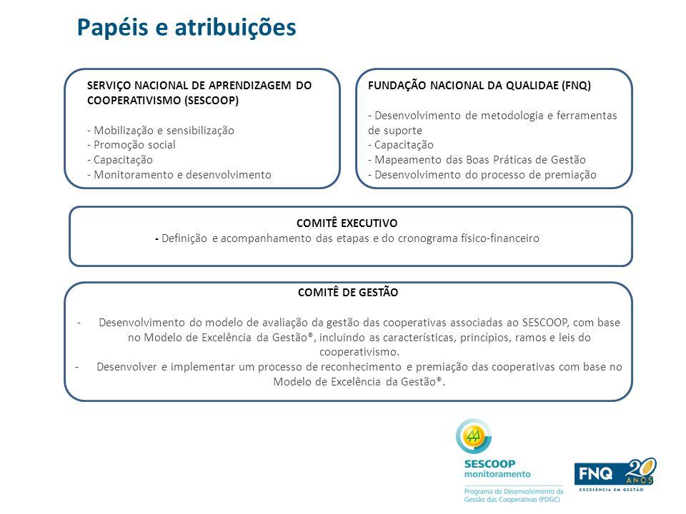 Papéis e atribuições SERVIÇO NACIONAL DE APRENDIZAGEM DO COOPERATIVISMO (SESCOOP) - Mobilização e sensibilização - Promoção social - Capacitação - Mon