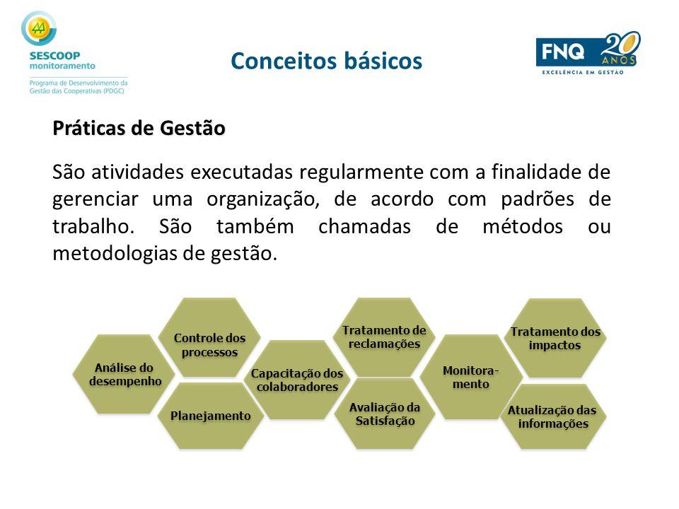 Práticas de Gestão Planejamento Capacitação dos colaboradores Capacitação dos colaboradores Atualização das informações Atualização das informações Co