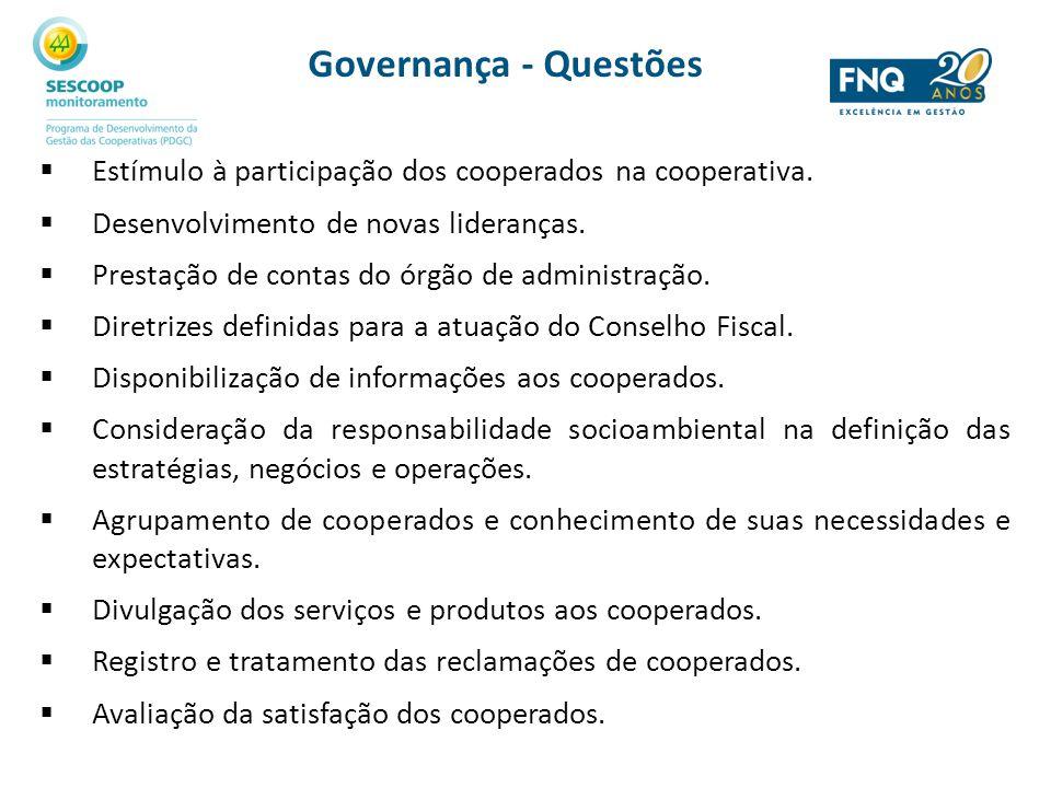 Governança - Questões Estímulo à participação dos cooperados na cooperativa. Desenvolvimento de novas lideranças. Prestação de contas do órgão de admi
