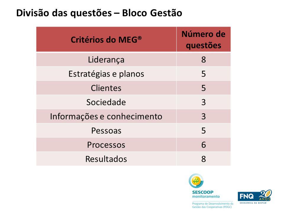 Divisão das questões – Bloco Gestão Critérios do MEG® Número de questões Liderança8 Estratégias e planos5 Clientes5 Sociedade3 Informações e conhecime