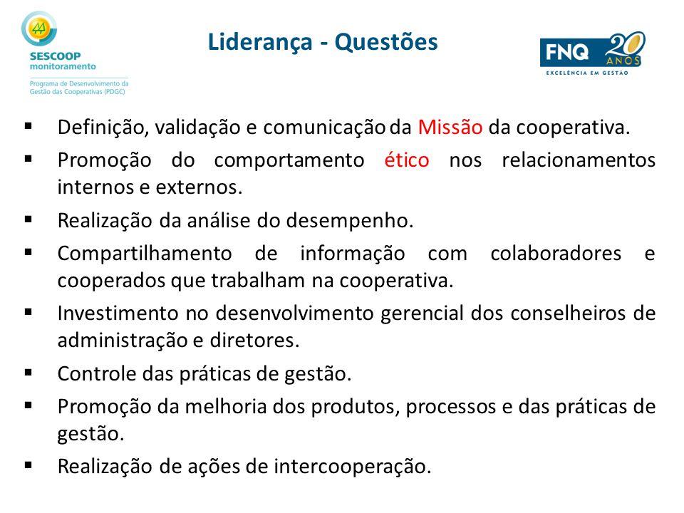 Liderança - Questões Definição, validação e comunicação da Missão da cooperativa. Promoção do comportamento ético nos relacionamentos internos e exter