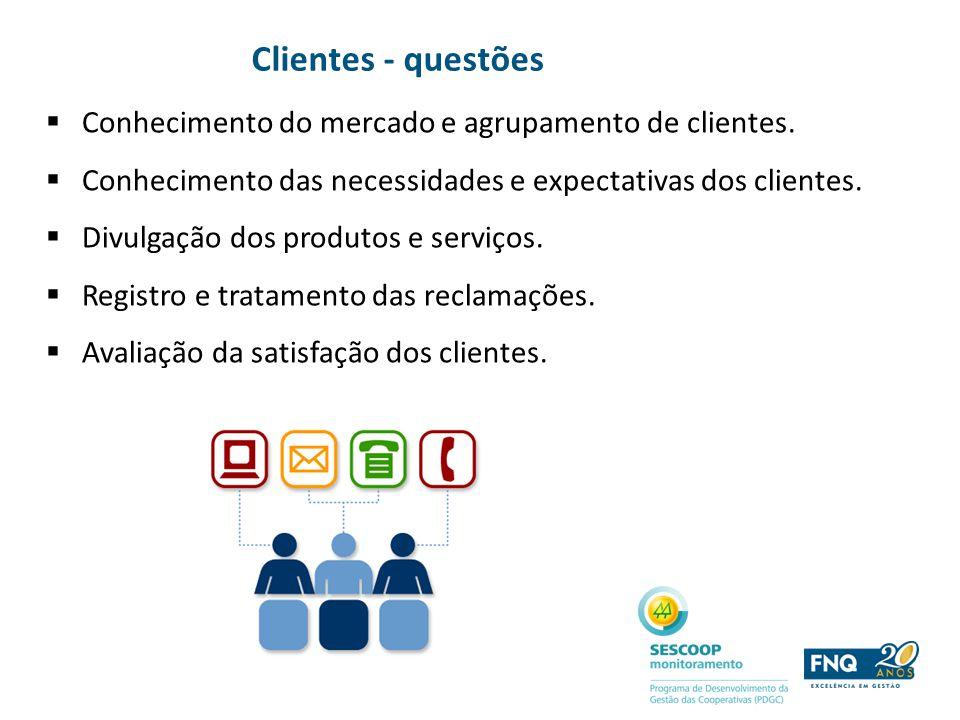 Clientes - questões Conhecimento do mercado e agrupamento de clientes. Conhecimento das necessidades e expectativas dos clientes. Divulgação dos produ