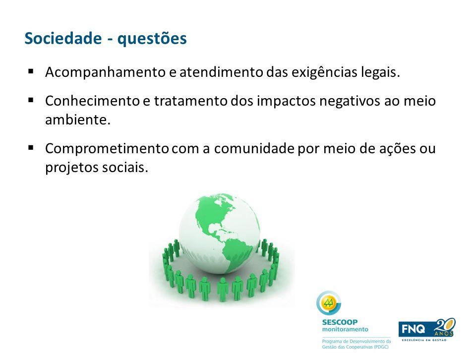 Sociedade - questões Acompanhamento e atendimento das exigências legais. Conhecimento e tratamento dos impactos negativos ao meio ambiente. Comprometi