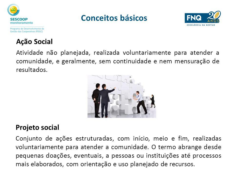 Conceitos básicos Ação Social Atividade não planejada, realizada voluntariamente para atender a comunidade, e geralmente, sem continuidade e nem mensu