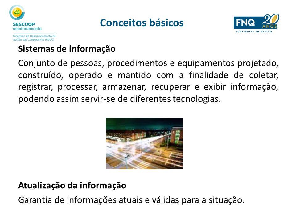 Conceitos básicos Sistemas de informação Conjunto de pessoas, procedimentos e equipamentos projetado, construído, operado e mantido com a finalidade d