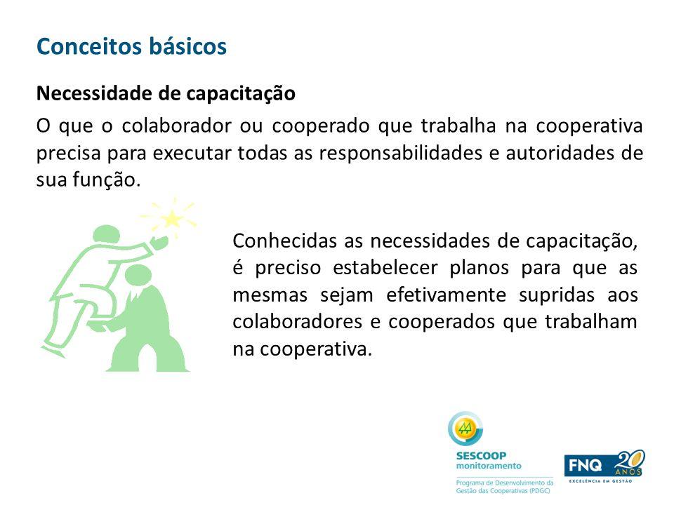 Necessidade de capacitação O que o colaborador ou cooperado que trabalha na cooperativa precisa para executar todas as responsabilidades e autoridades