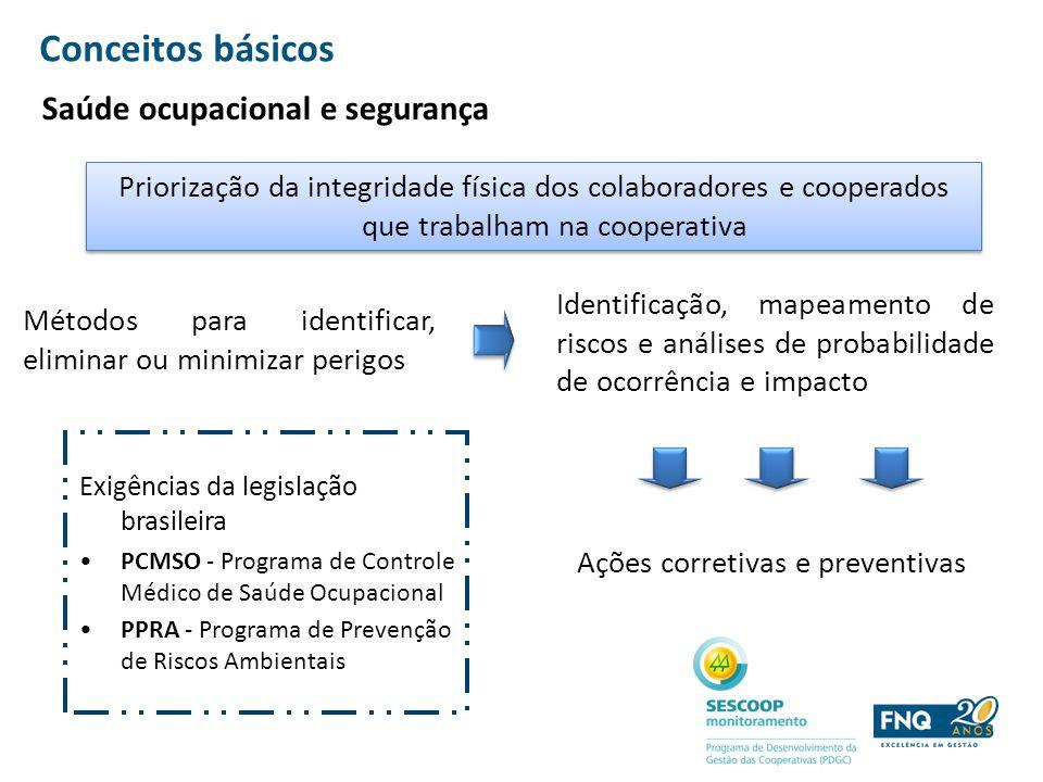 Saúde ocupacional e segurança Ações corretivas e preventivas Identificação, mapeamento de riscos e análises de probabilidade de ocorrência e impacto M