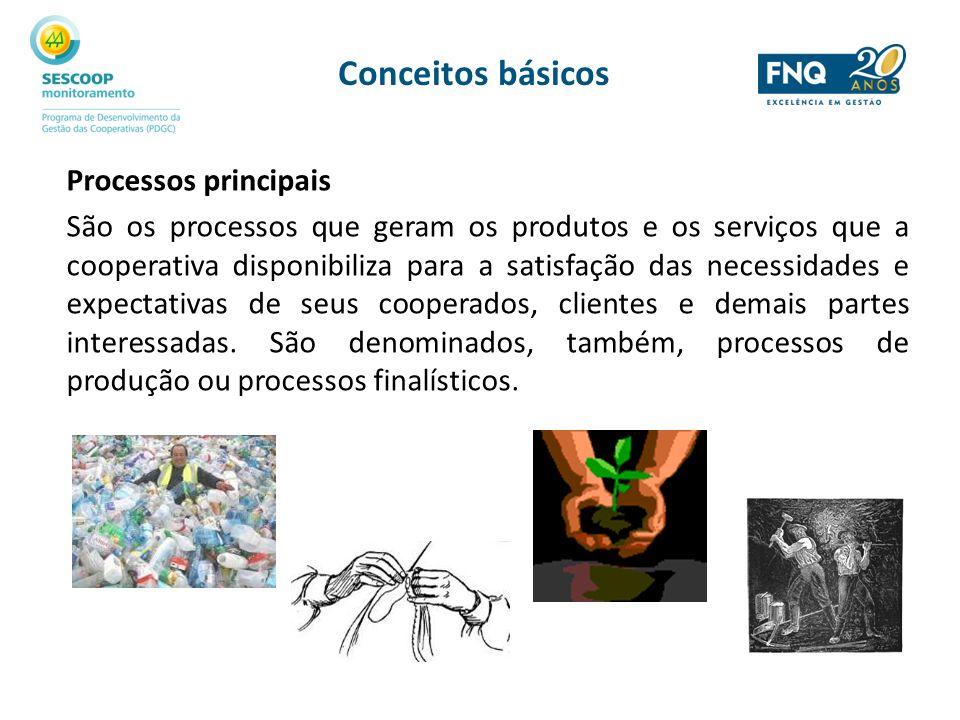 Processos principais São os processos que geram os produtos e os serviços que a cooperativa disponibiliza para a satisfação das necessidades e expecta