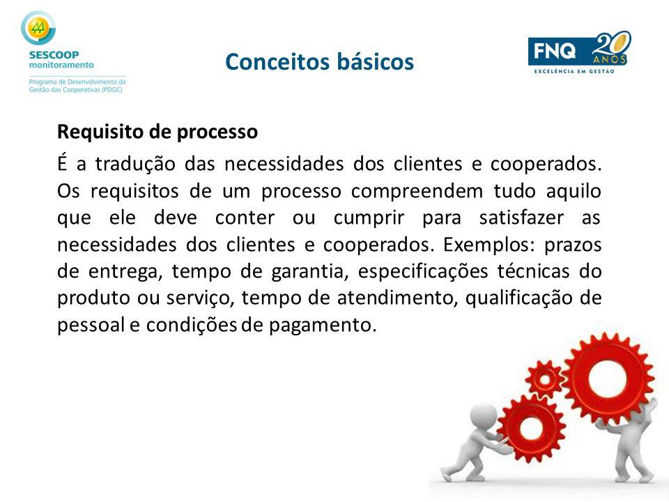 Requisito de processo É a tradução das necessidades dos clientes e cooperados. Os requisitos de um processo compreendem tudo aquilo que ele deve conte
