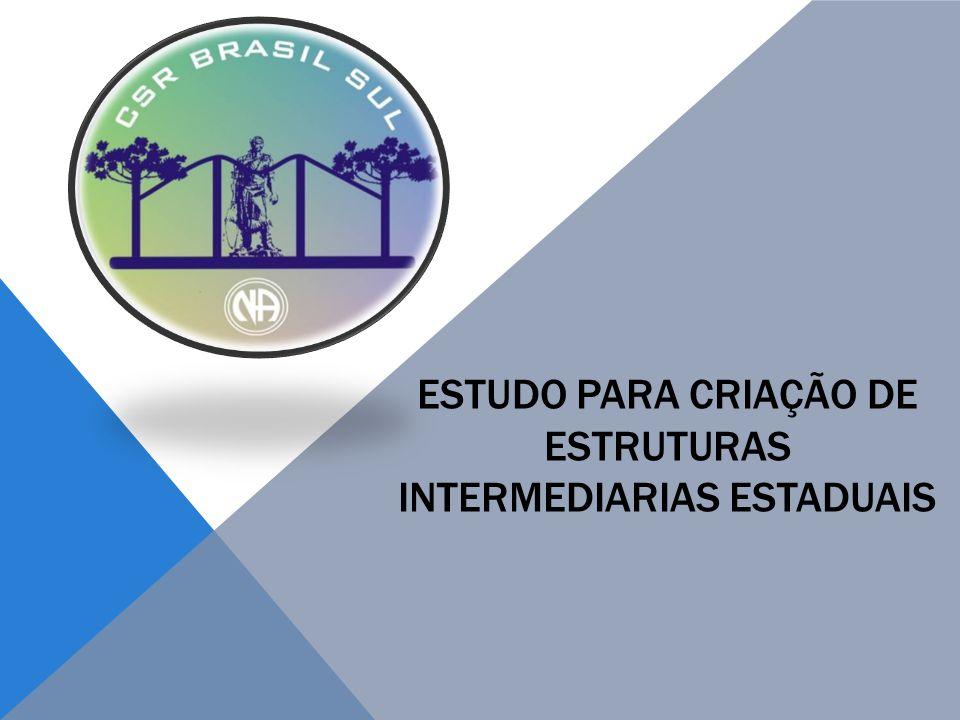 ESTUDO PARA CRIAÇÃO DE ESTRUTURAS INTERMEDIARIAS ESTADUAIS