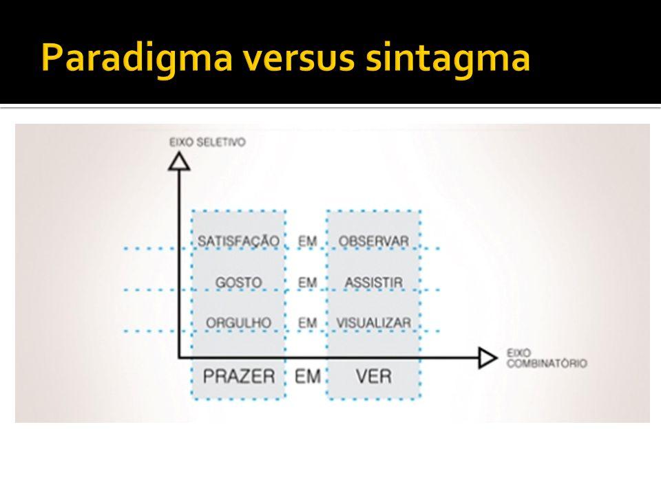 Paradéigma – modelo, exemplo.Relações associativas entre os signos.