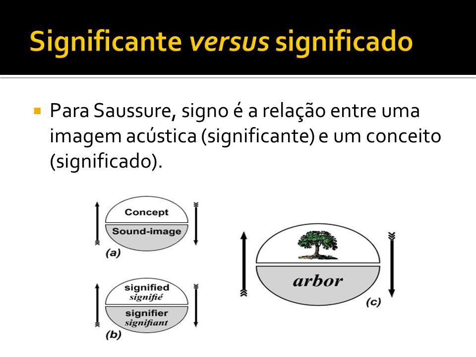 Para Saussure, signo é a relação entre uma imagem acústica (significante) e um conceito (significado).