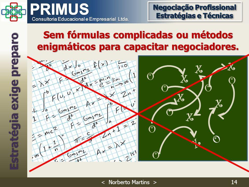 Consultoria Educacional e Empresarial Ltda. o o o o o x x x x o x o x x o Sem fórmulas complicadas ou métodos enigmáticos para capacitar negociadores.