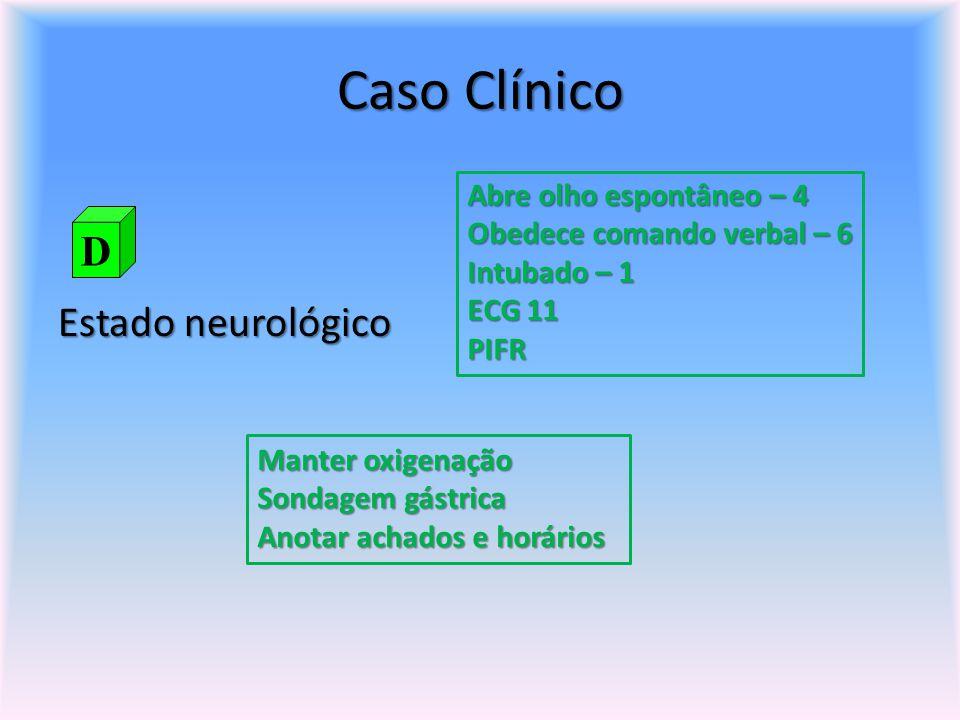 Caso Clínico Estado neurológico Abre olho espontâneo – 4 Obedece comando verbal – 6 Intubado – 1 ECG 11 PIFR Manter oxigenação Sondagem gástrica Anotar achados e horários D