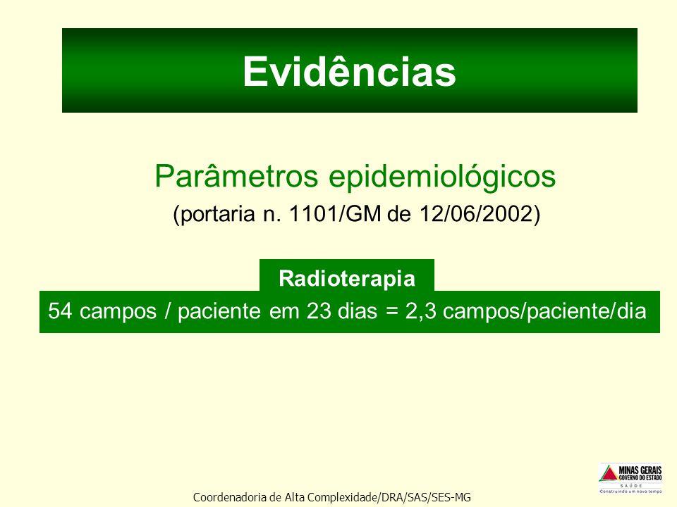 Evidências Parâmetros epidemiológicos (portaria n. 1101/GM de 12/06/2002) Radioterapia 54 campos / paciente em 23 dias = 2,3 campos/paciente/dia Coord