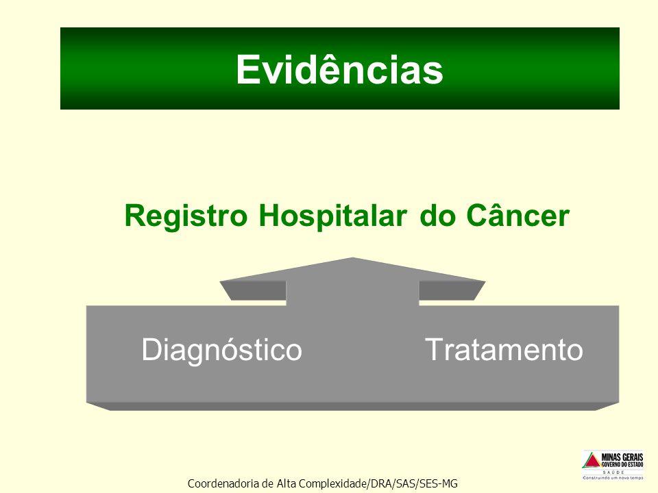 Evidências Registro Hospitalar do Câncer Diagnóstico Tratamento Coordenadoria de Alta Complexidade/DRA/SAS/SES-MG