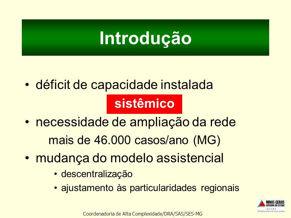 Introdução déficit de capacidade instalada sistêmico necessidade de ampliação da rede mais de 46.000 casos/ano (MG) mudança do modelo assistencial des