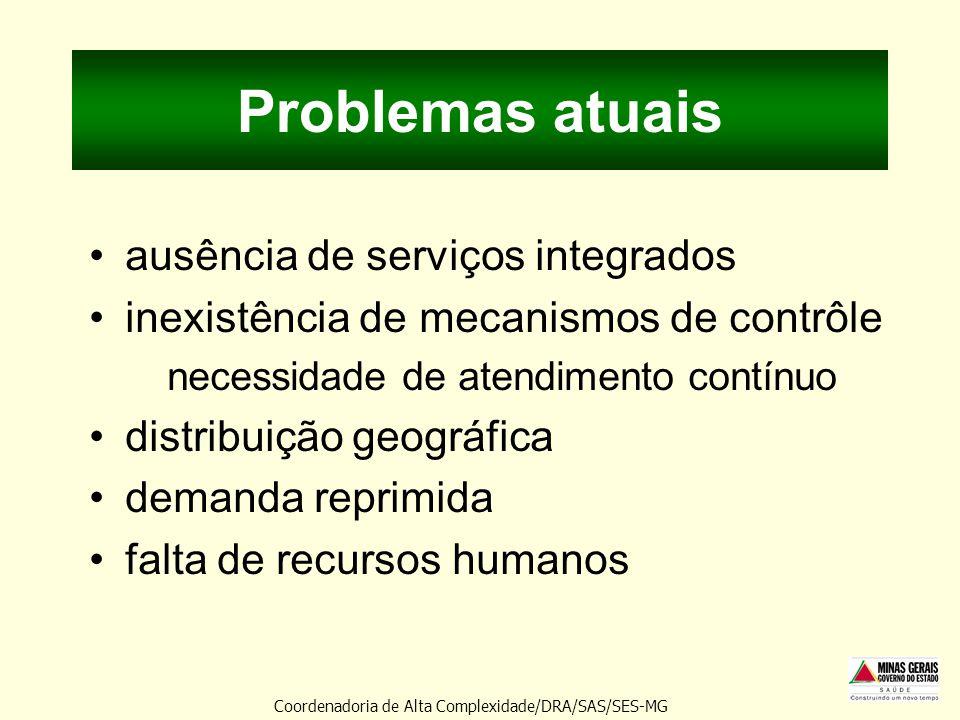 Problemas atuais ausência de serviços integrados inexistência de mecanismos de contrôle necessidade de atendimento contínuo distribuição geográfica de