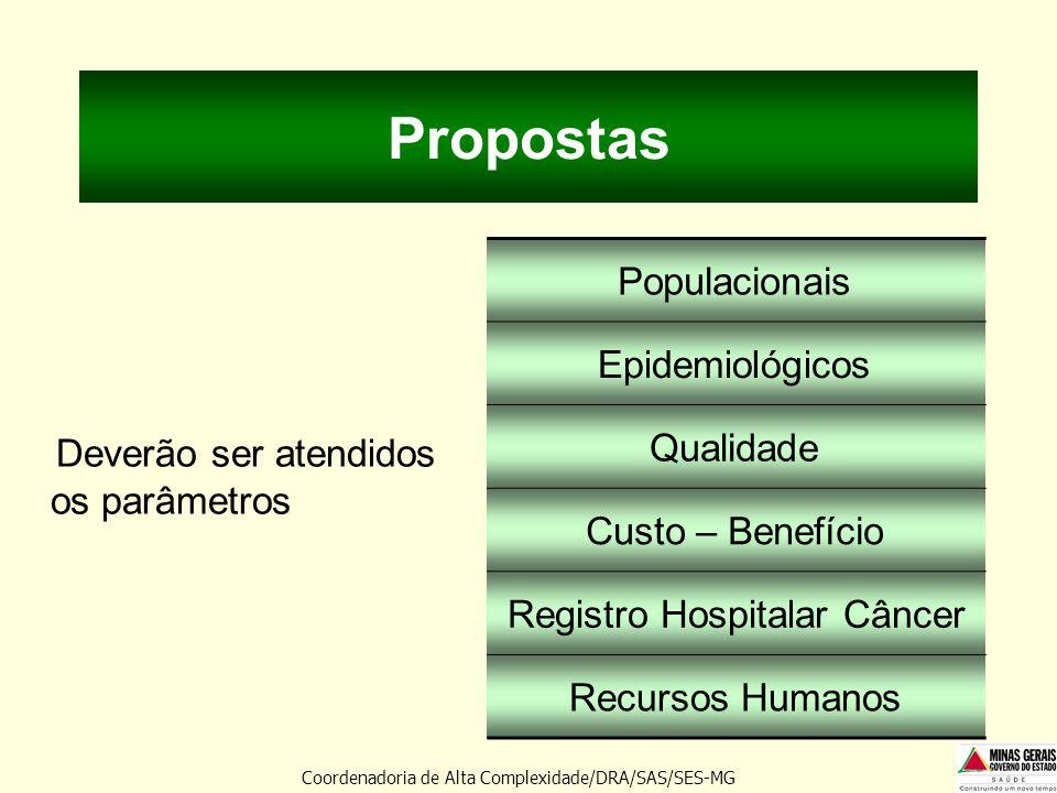 Propostas Deverão ser atendidos os parâmetros Populacionais Epidemiológicos Qualidade Custo – Benefício Registro Hospitalar Câncer Recursos Humanos Co