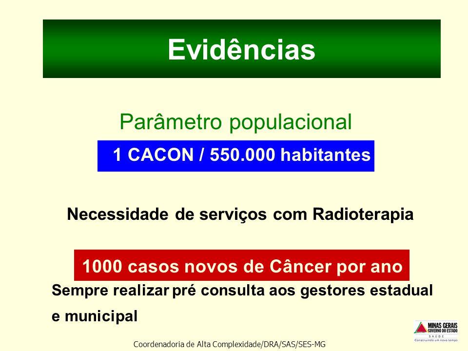 Evidências Parâmetro populacional 1 CACON / 550.000 habitantes Necessidade de serviços com Radioterapia 1000 casos novos de Câncer por ano Sempre real