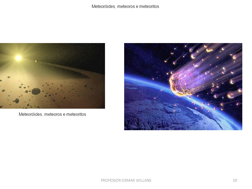 PROFESSOR OSMAR WILLANS19 Meteoróides, meteoros e meteoritos