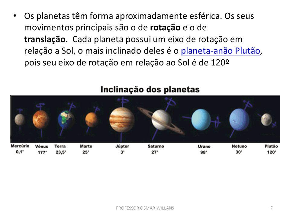 Os planetas têm forma aproximadamente esférica. Os seus movimentos principais são o de rotação e o de translação. Cada planeta possui um eixo de rotaç
