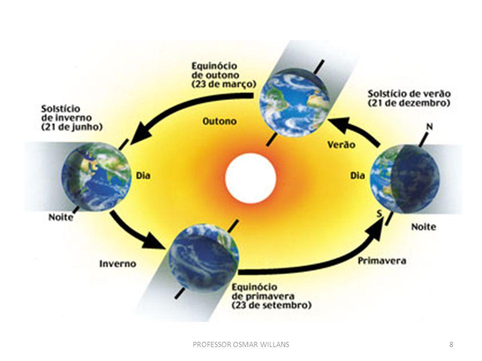 Mercúrio É o planeta mais próximo ao Sol e o menor do Sistema Solar.