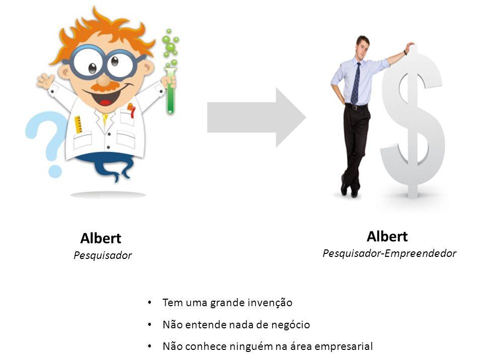 Albert Pesquisador Albert Pesquisador-Empreendedor Tem uma grande invenção Não entende nada de negócio Não conhece ninguém na área empresarial