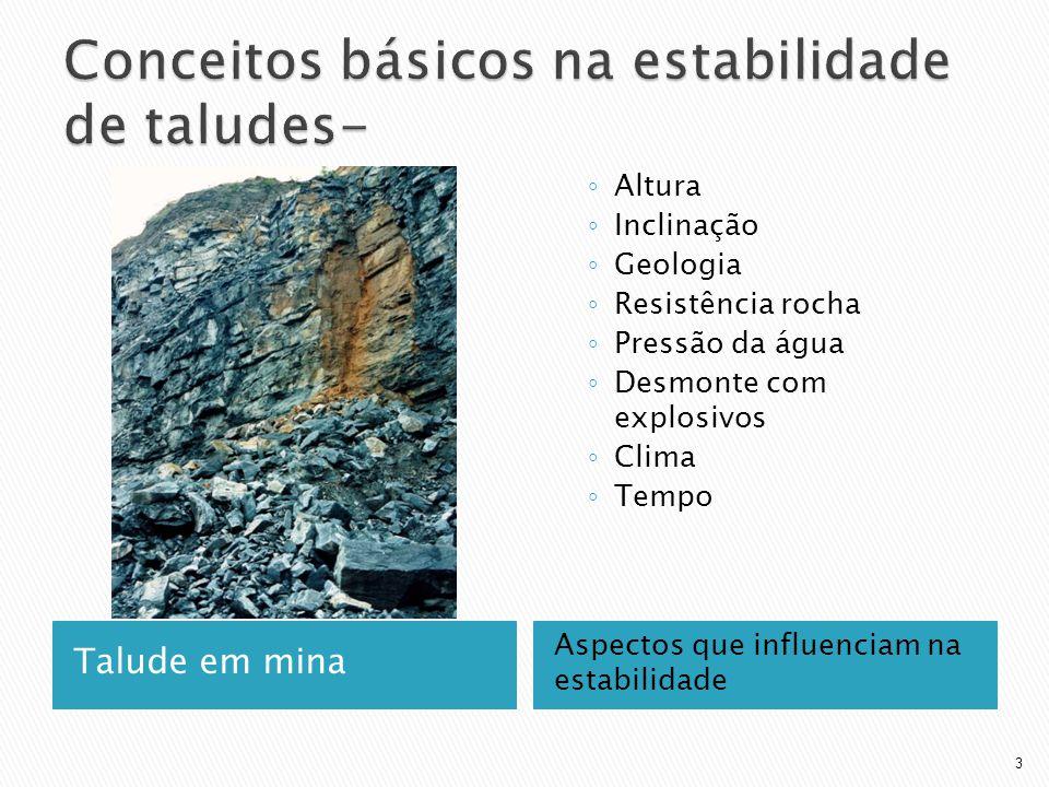 Talude em mina Aspectos que influenciam na estabilidade Altura Inclinação Geologia Resistência rocha Pressão da água Desmonte com explosivos Clima Tem