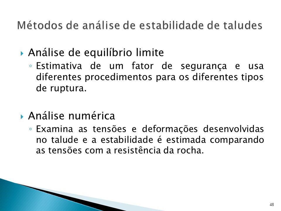 Análise de equilíbrio limite Estimativa de um fator de segurança e usa diferentes procedimentos para os diferentes tipos de ruptura. Análise numérica