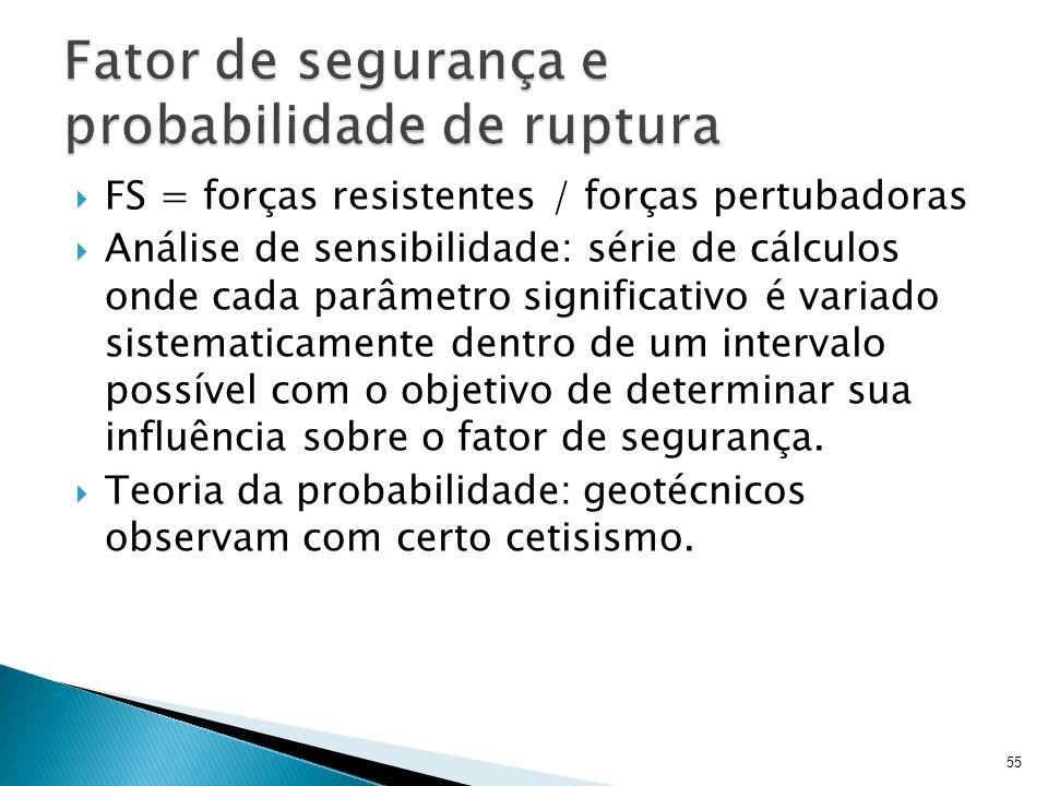 FS = forças resistentes / forças pertubadoras Análise de sensibilidade: série de cálculos onde cada parâmetro significativo é variado sistematicamente