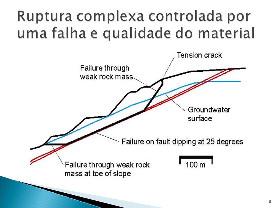 Programa de análise de estabilidade de taludes (2D) baseado nos métodos de equilíbrio limite, usado para avaliar o fator de segurança ou a probabilidade de ruptura de superfícies circulares ou não circulares de solo ou rocha.