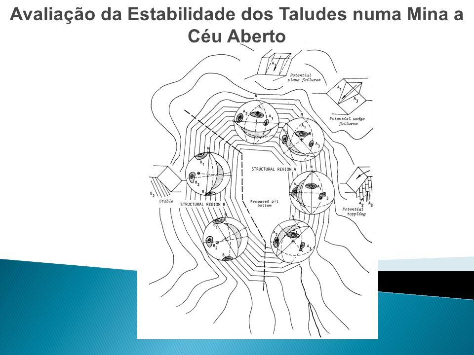 Avaliação da Estabilidade dos Taludes numa Mina a Céu Aberto