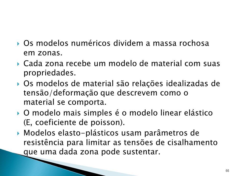 Os modelos numéricos dividem a massa rochosa em zonas. Cada zona recebe um modelo de material com suas propriedades. Os modelos de material são relaçõ