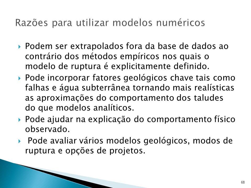 Podem ser extrapolados fora da base de dados ao contrário dos métodos empíricos nos quais o modelo de ruptura é explicitamente definido. Pode incorpor
