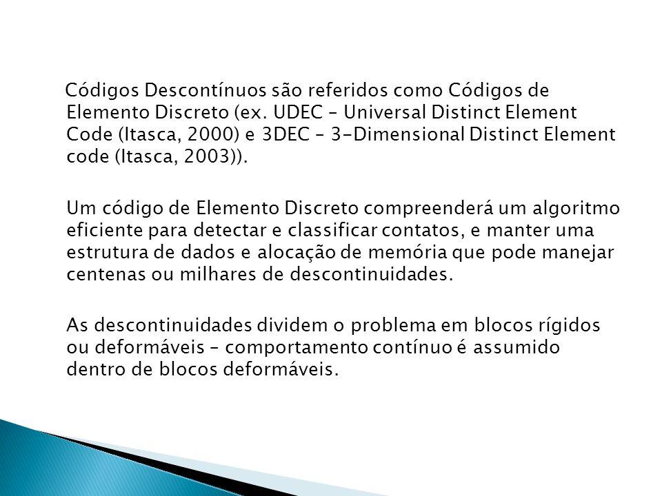 Códigos Descontínuos são referidos como Códigos de Elemento Discreto (ex. UDEC – Universal Distinct Element Code (Itasca, 2000) e 3DEC – 3-Dimensional