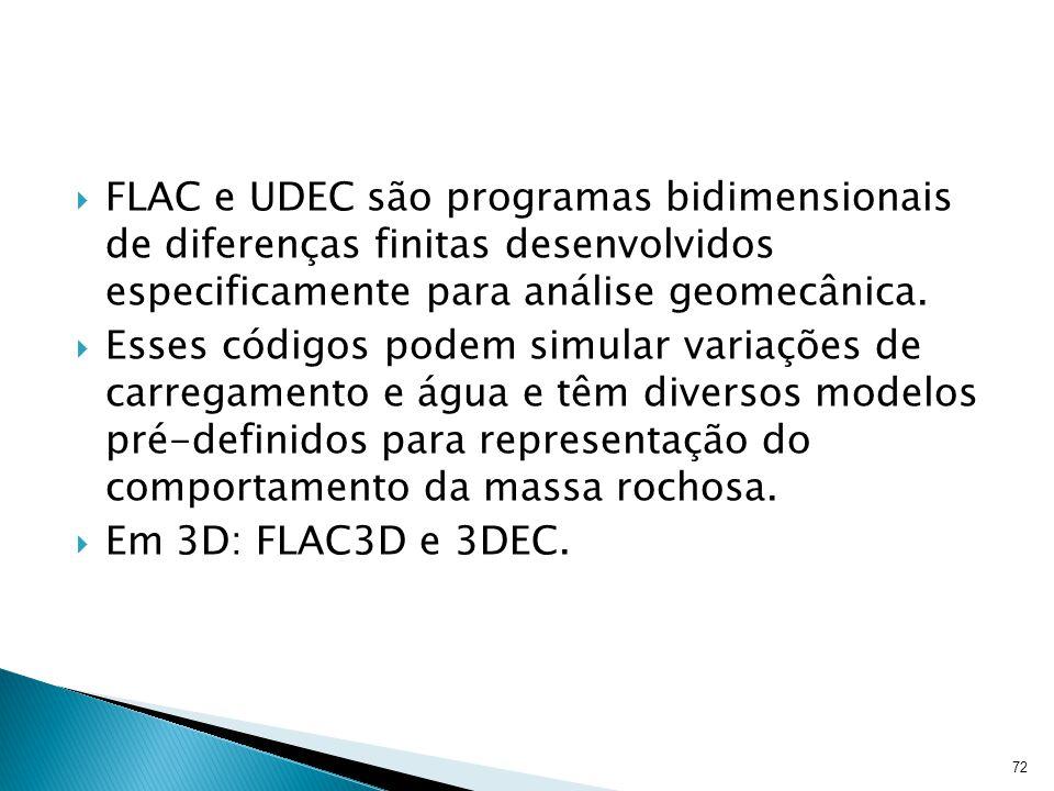 FLAC e UDEC são programas bidimensionais de diferenças finitas desenvolvidos especificamente para análise geomecânica. Esses códigos podem simular var