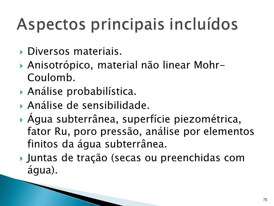Diversos materiais. Anisotrópico, material não linear Mohr- Coulomb. Análise probabilística. Análise de sensibilidade. Água subterrânea, superfície pi