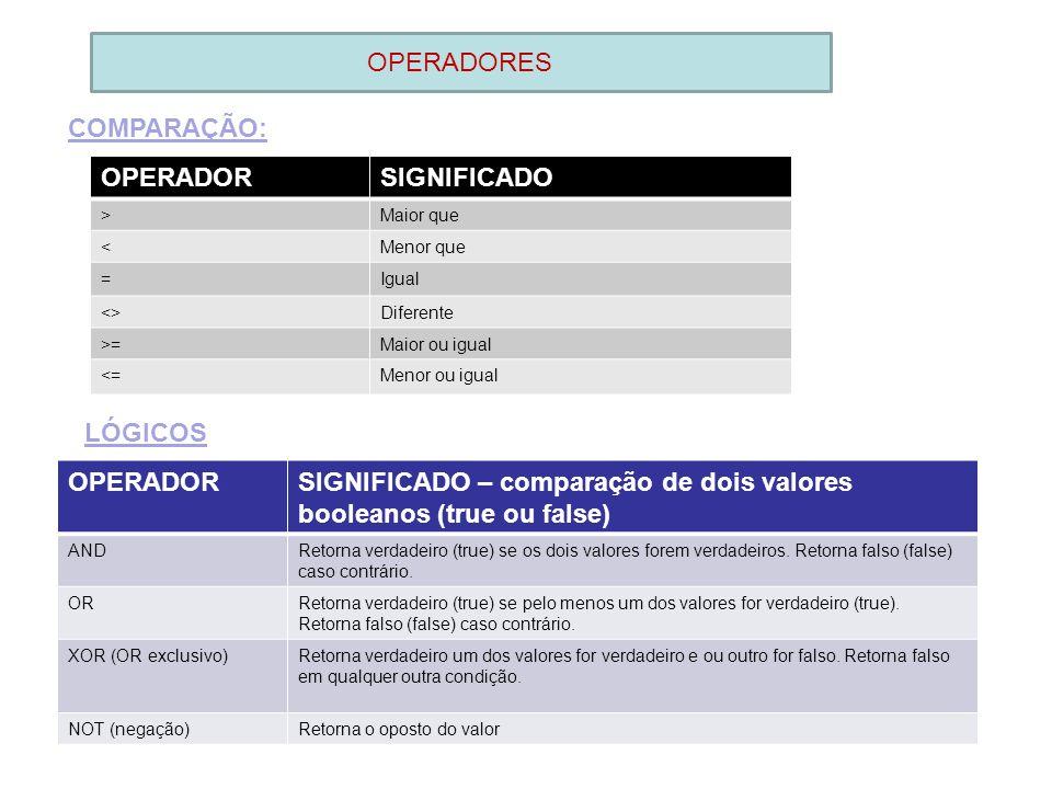 OPERADORES COMPARAÇÃO: OPERADORSIGNIFICADO >Maior que <Menor que =Igual <>Diferente >=Maior ou igual <=Menor ou igual LÓGICOS OPERADORSIGNIFICADO – co