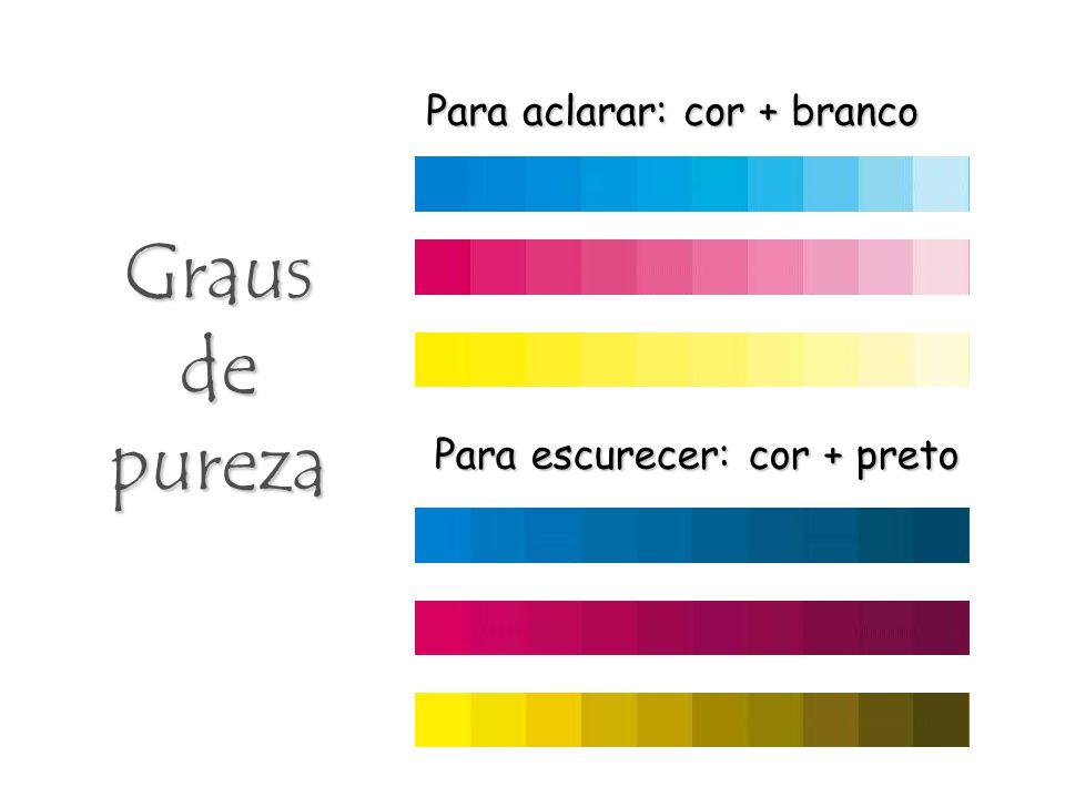 Graus de pureza Para escurecer: cor + preto Para aclarar: cor + branco