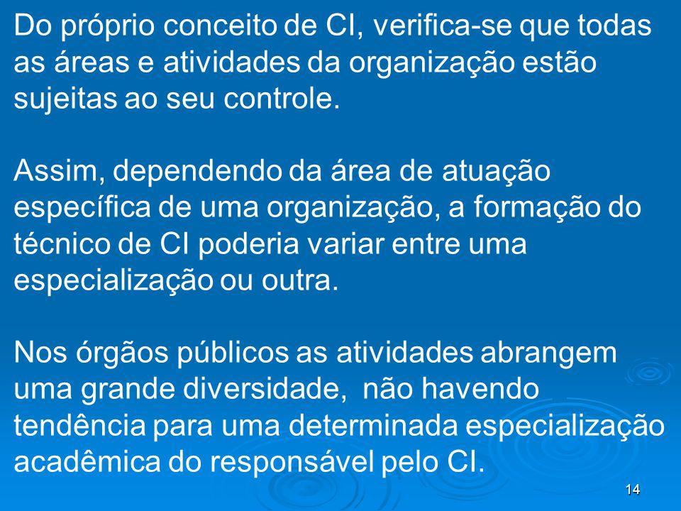 14 Do próprio conceito de CI, verifica-se que todas as áreas e atividades da organização estão sujeitas ao seu controle. Assim, dependendo da área de