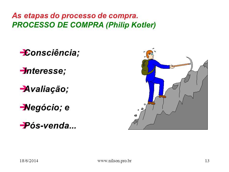 www.nilson.pro.br12 Os agentes no processo de compra.