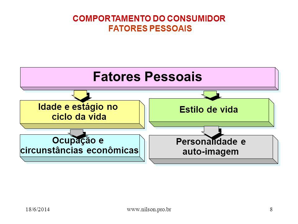 www.nilson.pro.br7 Grupos de referência Papéis e Status Família COMPORTAMENTO DO CONSUMIDOR FATORES SOCIAIS 18/6/2014