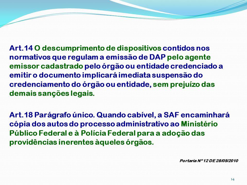 Art.14 O descumprimento de dispositivos contidos nos normativos que regulam a emissão de DAP pelo agente emissor cadastrado pelo órgão ou entidade cre