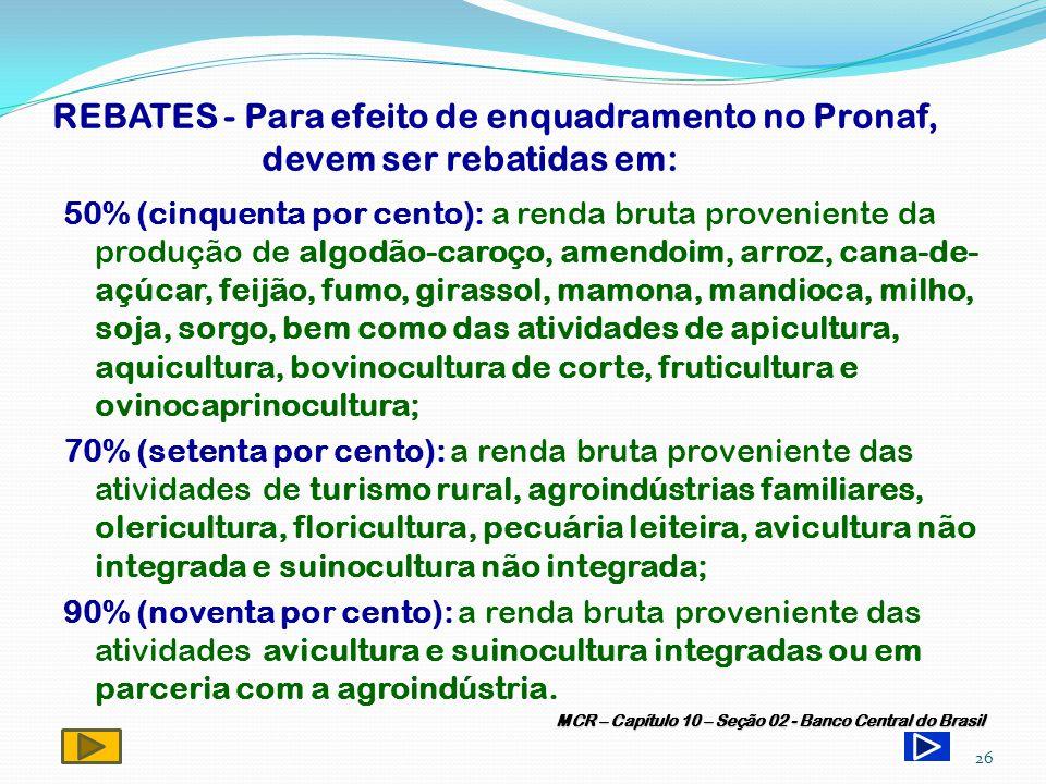 REBATES - Para efeito de enquadramento no Pronaf, devem ser rebatidas em: 50% (cinquenta por cento): a renda bruta proveniente da produção de algodão-