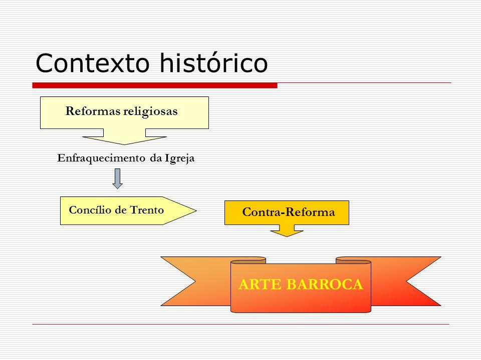 Enfraquecimento da Igreja Reformas religiosas Concílio de Trento Contra-Reforma ARTE BARROCA Contexto histórico