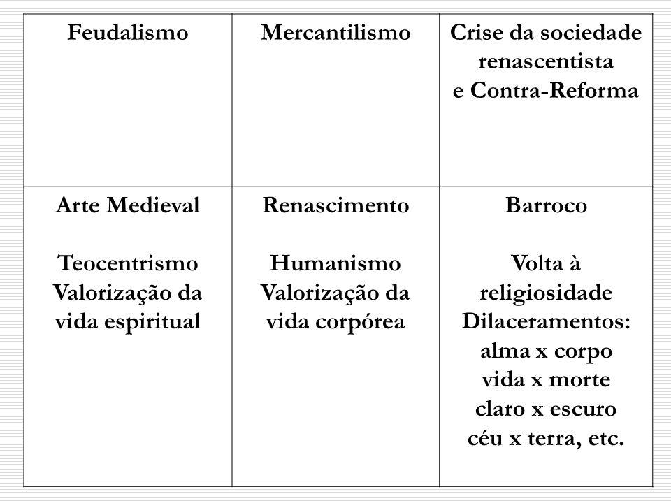 FeudalismoMercantilismoCrise da sociedade renascentista e Contra-Reforma Arte Medieval Teocentrismo Valorização da vida espiritual Renascimento Humani