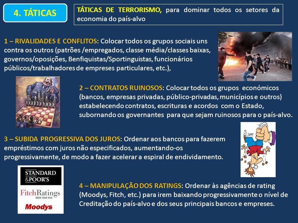 4. TÁTICAS TÁTICAS DE TERRORISMO, para dominar todos os setores da economia do país-alvo 1 – RIVALIDADES E CONFLITOS: Colocar todos os grupos sociais