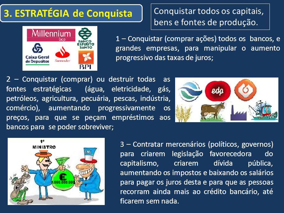 3. ESTRATÉGIA de Conquista Conquistar todos os capitais, bens e fontes de produção. 1 – Conquistar (comprar ações) todos os bancos, e grandes empresas