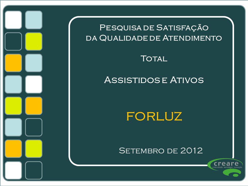 Pesquisa de Satisfação da Qualidade de Atendimento Total Assistidos e Ativos FORLUZ Setembro de 2012
